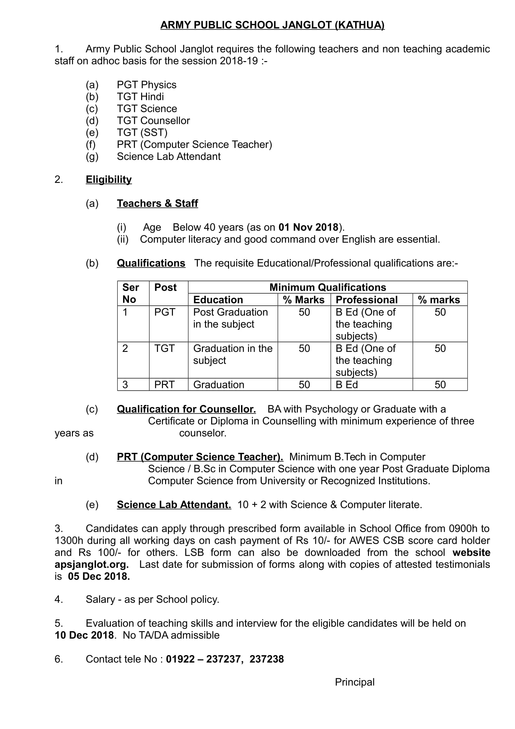 1a6db05e790 Army Public School Janglot Teacher & Staff 2018 Job Notification